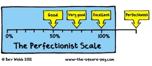 The-Perfectionist-Scale-Perfectionist Guide to Results Blog