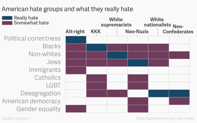HateGroups